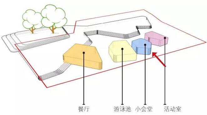 教室树形板报设计